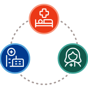 Icons showing a hospital, patient, and healthcare worker